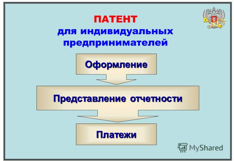 ПАТЕНТ для индивидуальных предпринимателей Оформление Представление отчетности Платежи