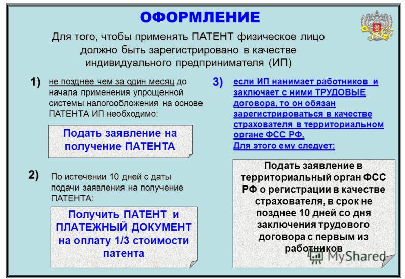 ОФОРМЛЕНИЕ не позднее чем за один месяц до начала применения упрощенной системы налогообложения на основе ПАТЕНТА ИП необходимо: Подать заявление на получение ПАТЕНТА Для того, чтобы применять ПАТЕНТ физическое лицо должно быть зарегистрировано в кач