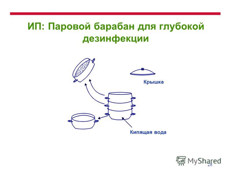 28 ИП: Паровой барабан для глубокой дезинфекции Кипящая вода Крышка