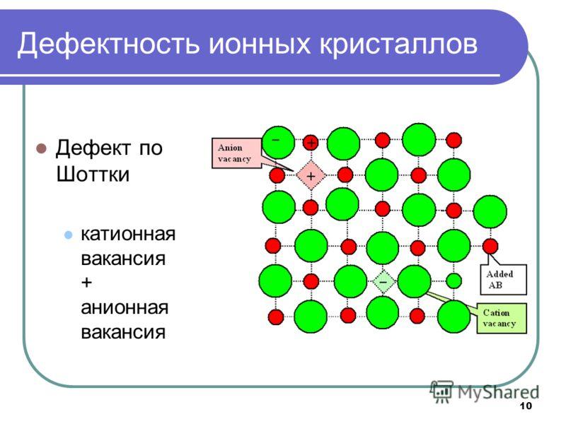 10 Дефектность ионных кристаллов Дефект по Шоттки катионная вакансия + анионная вакансия