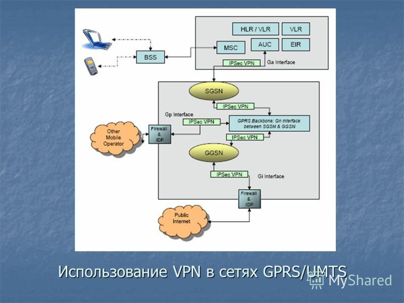 Использование VPN в сетях GPRS/UMTS