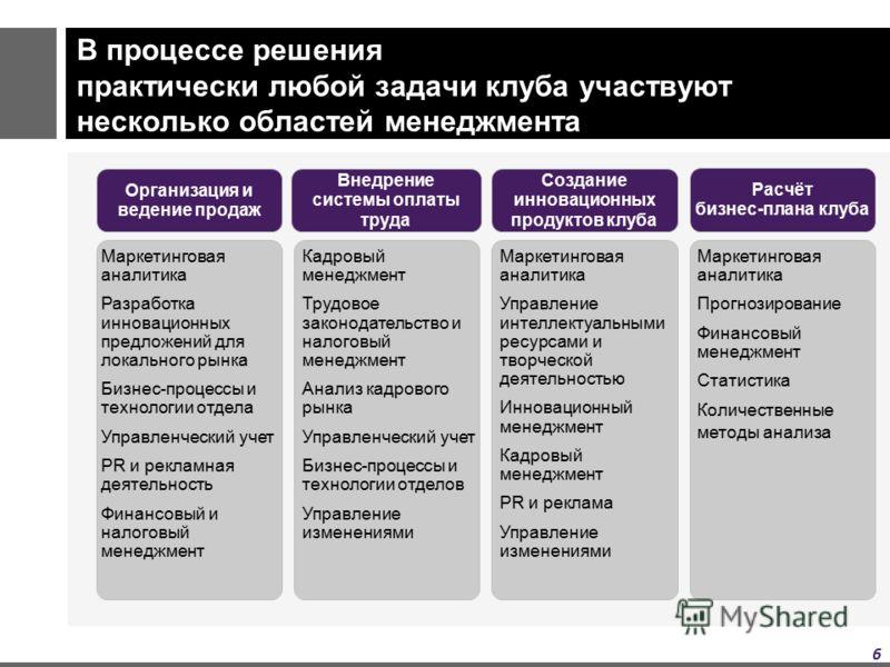 В процессе решения практически любой задачи клуба участвуют несколько областей менеджмента 6 Маркетинговая аналитика Разработка инновационных предложений для локального рынка Бизнес-процессы и технологии отдела Управленческий учет PR и рекламная деят