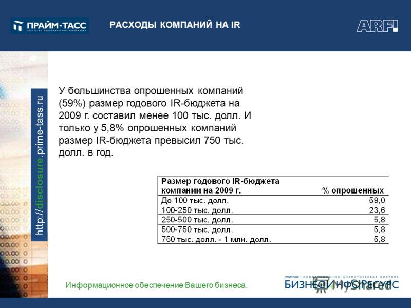 Информационное обеспечение Вашего бизнеса. http://disclosure.prime-tass.ru У большинства опрошенных компаний (59%) размер годового IR-бюджета на 2009 г. составил менее 100 тыс. долл. И только у 5,8% опрошенных компаний размер IR-бюджета превысил 750