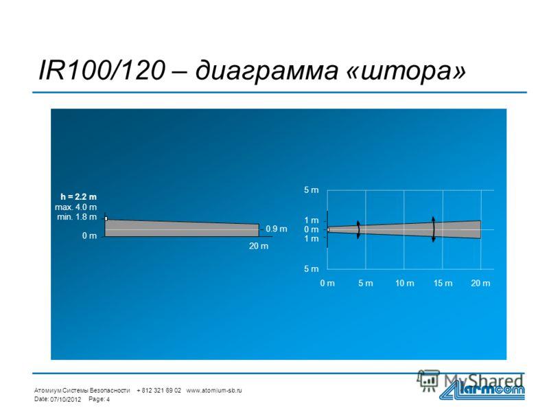 Атомиум Системы Безопасности + 812 321 69 02 www.atomium-sb.ru Date:Page: 27/08/20124 IR100/120 – диаграмма «штора» h = 2.2 m max. 4.0 m min. 1.8 m 0 m 0.9 m 20 m 5 m 0 m 5 m 0 m5 m10 m15 m20 m 1 m