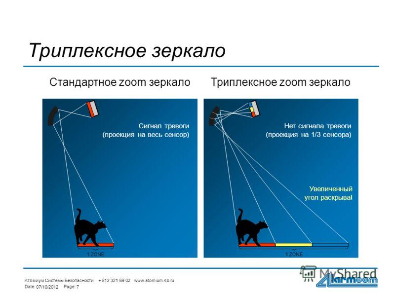 Атомиум Системы Безопасности + 812 321 69 02 www.atomium-sb.ru Date:Page: 27/08/20127 Триплексное зеркало Стандартное zoom зеркалоТриплексное zoom зеркало Сигнал тревоги (проекция на весь сенсор) Нет сигнала тревоги (проекция на 1/3 сенсора) 1 ZONE У