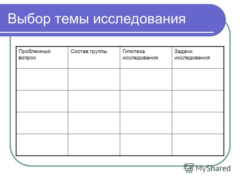 Выбор темы исследования Проблемный вопрос Состав группыГипотеза исследования Задачи исследования
