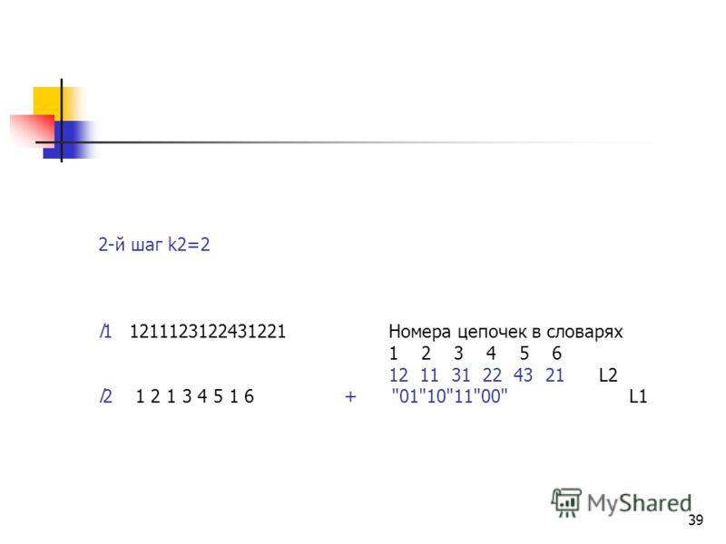 39 2-й шаг k2=2 l1 1211123122431221 Номера цепочек в словарях 1 2 3 4 5 6 12 11 31 22 43 21 L2 l2 1 2 1 3 4 5 1 6 + 01101100 L1