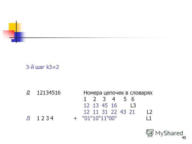 40 3-й шаг k3=2 l2 12134516 Номера цепочек в словарях 1 2 3 4 5 6 12 13 45 16 L3 12 11 31 22 43 21 L2 l3 1 2 3 4 + 01101100 L1
