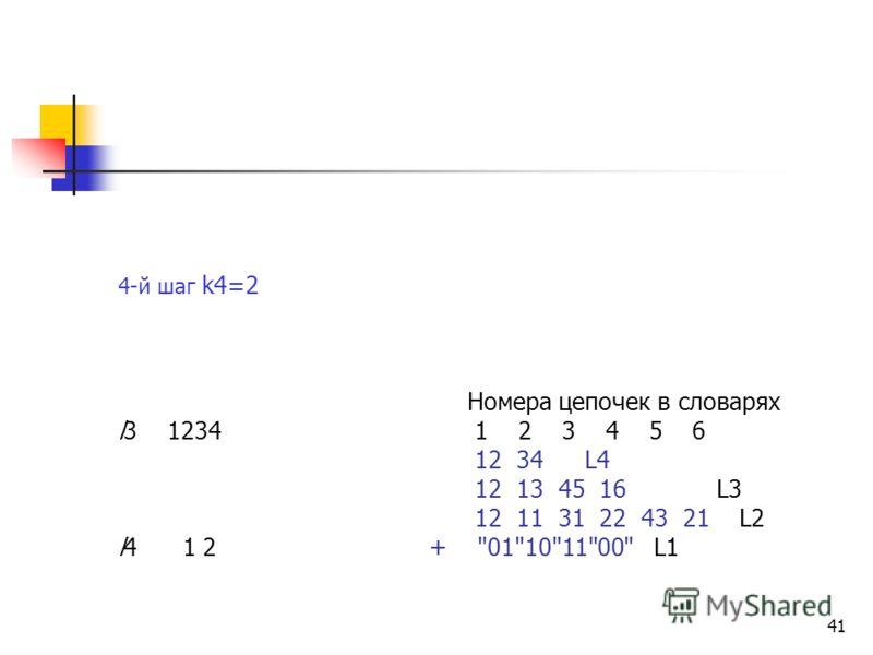 41 4-й шаг k4=2 Номера цепочек в словарях l3 1234 1 2 3 4 5 6 12 34 L4 12 13 45 16 L3 12 11 31 22 43 21 L2 l4 1 2 + 01101100 L1