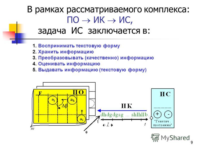 9 В рамках рассматриваемого комплекса: ПО ИК ИС, задача ИС заключается в: 1. Воспринимать текстовую форму 2. Хранить информацию 3. Преобразовывать (качественно) информацию 4. Оценивать информацию 5. Выдавать информацию (текстовую форму)