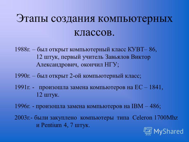 Этапы создания компьютерных классов. 1988г. – был открыт компьютерный класс КУВТ– 86, 12 штук, первый учитель Завьялов Виктор Александрович, окончил НГУ; 1990г. – был открыт 2-ой компьютерный класс; 1991г. - произошла замена компьютеров на ЕС – 1841,