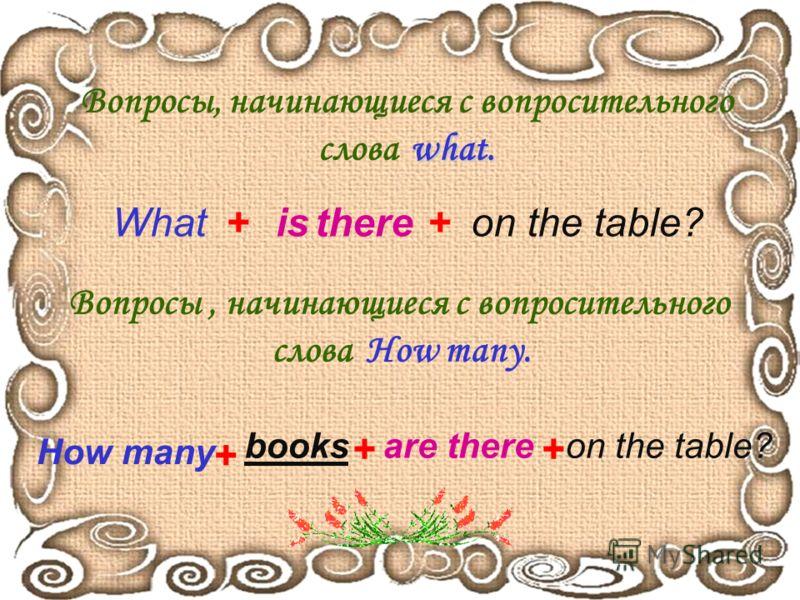 Вопросы, начинающиеся с вопросительного слова what. What+is thereon the table?+ Вопросы, начинающиеся с вопросительного слова How many. How many books are thereon the table? + + +