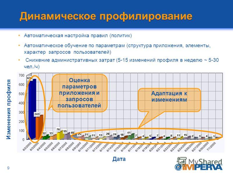 9 Динамическое профилирование Автоматическая настройка правил (политик) Автоматическое обучение по параметрам (структура приложения, элементы, характер запросов пользователей) Снижение административных затрат (5-15 изменений профиля в неделю ~ 5-30 ч