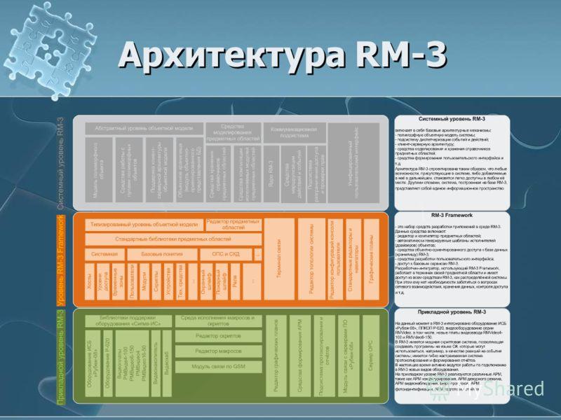 Архитектура RM-3