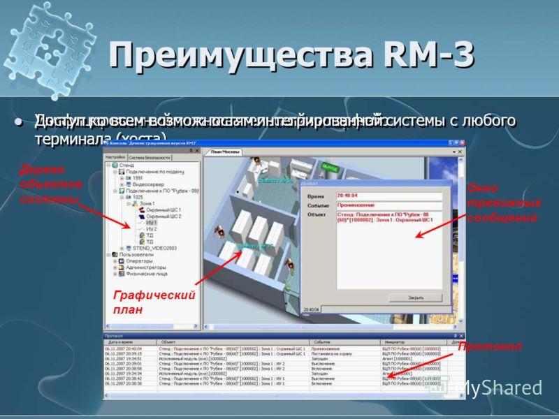 Преимущества RM-3 Унифицированный пользовательский интерфейс Доступ ко всем возможностям интегрированной системы с любого терминала (хоста) Дерево объектов системы Окно тревожных сообщений Графический план Протокол