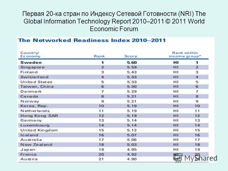 Первая 20-ка стран по Индексу Сетевой Готовности (NRI) The Global Information Technology Report 2010–2011 © 2011 World Economic Forum