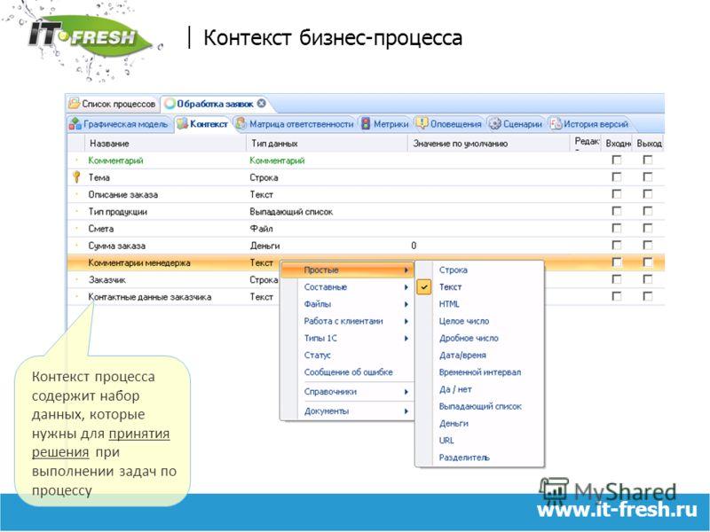 www.it-fresh.ru Контекст бизнес-процесса Контекст процесса содержит набор данных, которые нужны для принятия решения при выполнении задач по процессу