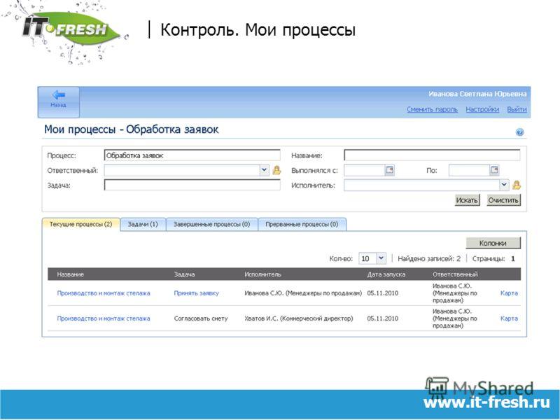 www.it-fresh.ru Контроль. Мои процессы