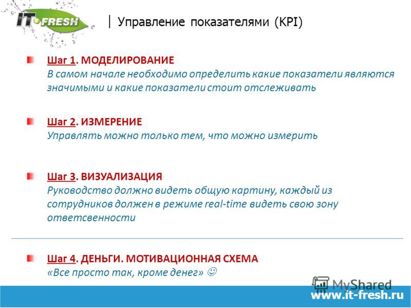 www.it-fresh.ru Управление показателями (KPI) Шаг 1. МОДЕЛИРОВАНИЕ В самом начале необходимо определить какие показатели являются значимыми и какие показатели стоит отслеживать Шаг 2. ИЗМЕРЕНИЕ Управлять можно только тем, что можно измерить Шаг 3. ВИ