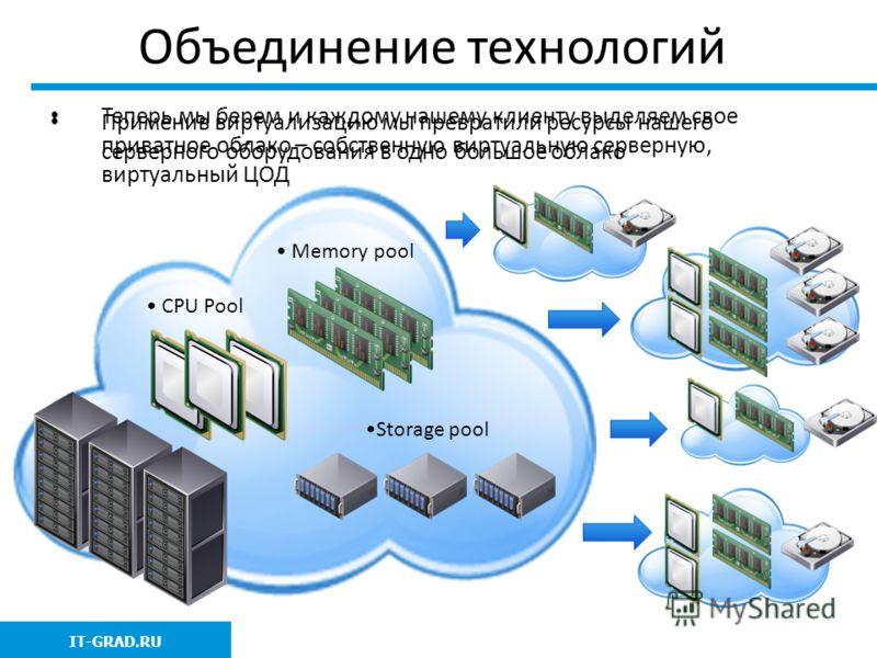 Объединение технологий Применив виртуализацию мы превратили ресурсы нашего серверного оборудования в одно большое облако IT-GRAD.RU CPU Pool Memory pool Storage pool Теперь мы берем и каждому нашему клиенту выделяем свое приватное облако – собственну