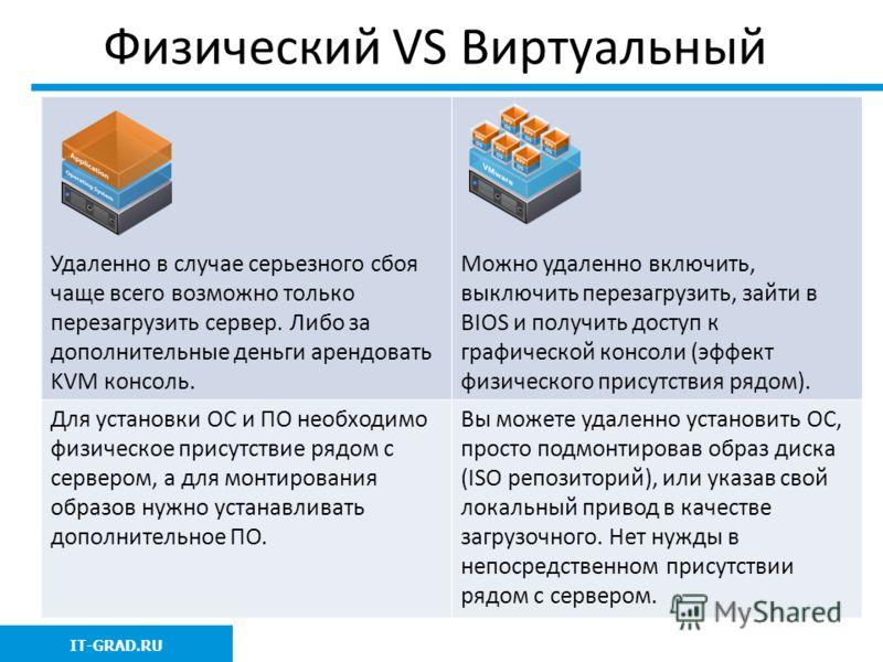 Удаленно в случае серьезного сбоя чаще всего возможно только перезагрузить сервер. Либо за дополнительные деньги арендовать KVM консоль. Можно удаленно включить, выключить перезагрузить, зайти в BIOS и получить доступ к графической консоли (эффект фи