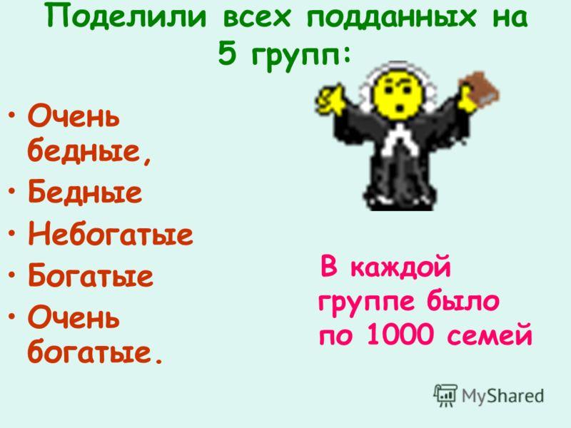 Поделили всех подданных на 5 групп: В каждой группе было по 1000 семей Очень бедные, Бедные Небогатые Богатые Очень богатые.