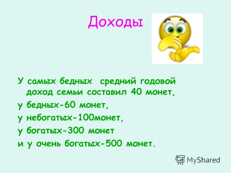 Доходы У самых бедных средний годовой доход семьи составил 40 монет, у бедных-60 монет, у небогатых-100монет, у богатых-300 монет и у очень богатых-500 монет.