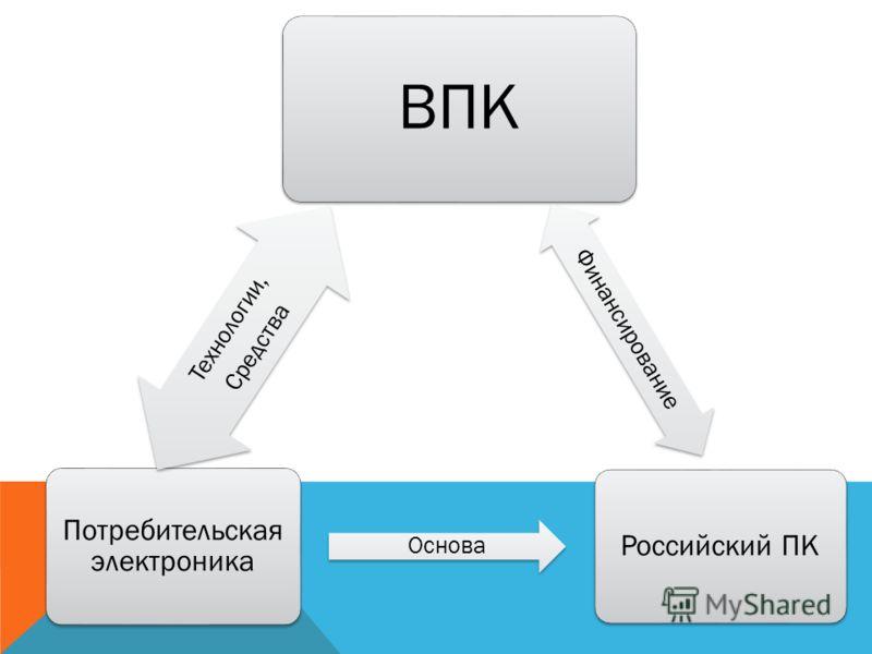 ВПК Финансирование Российский ПК Основа Потребительская электроника Технологии, Средства