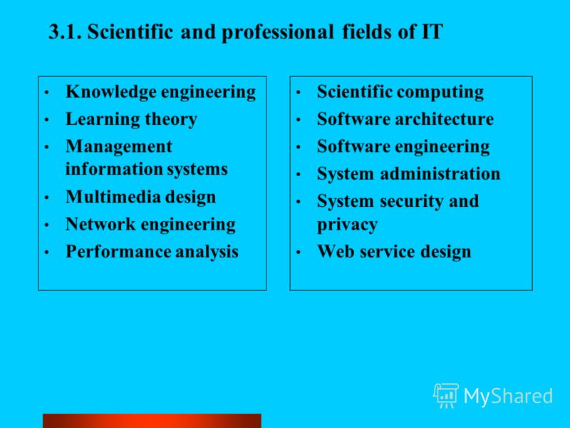3.1. Scientific and professional fields of IT Knowledge engineering Learning theory Management information systems Multimedia design Network engineering Performance analysis Scientific computing Software architecture Software engineering System admin