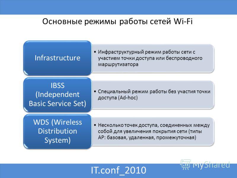 IT.conf_2010 7 Инфраструктурный режим работы сети с участием точки доступа или беспроводного маршрутизатора Infrastructure Специальный режим работы без участия точки доступа (Ad-hoc) IBSS (Independent Basic Service Set) Несколько точек доступа, соеди