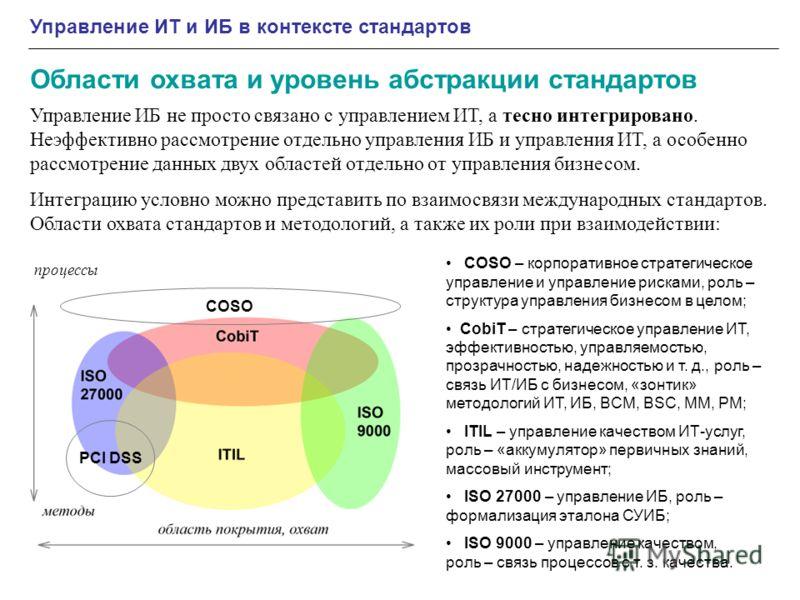 Области охвата и уровень абстракции стандартов Управление ИТ и ИБ в контексте стандартов Управление ИБ не просто связано с управлением ИТ, а тесно интегрировано. Неэффективно рассмотрение отдельно управления ИБ и управления ИТ, а особенно рассмотрени