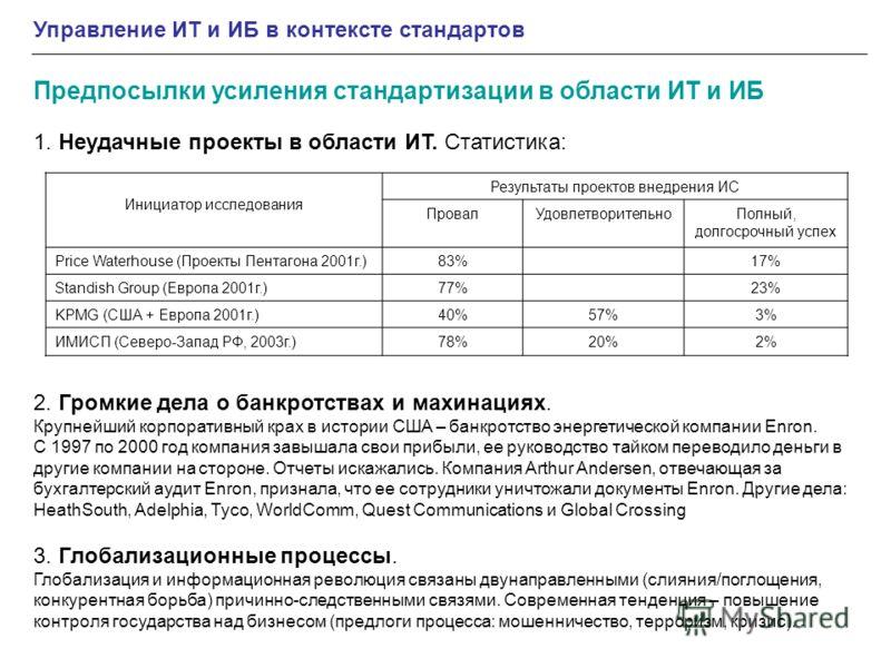 Предпосылки усиления стандартизации в области ИТ и ИБ Инициатор исследования Результаты проектов внедрения ИС ПровалУдовлетворительноПолный, долгосрочный успех Price Waterhouse (Проекты Пентагона 2001г.)83% 17% Standish Group (Европа 2001г.)77% 23% K
