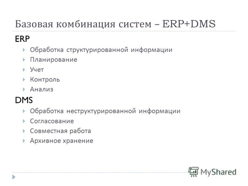 Базовая комбинация систем – ERP+DMS ERP Обработка структурированной информации Планирование Учет Контроль Анализ DMS Обработка неструктурированной информации Согласование Совместная работа Архивное хранение