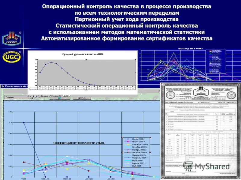14 Операционный контроль качества в процессе производства по всем технологическим переделам Партионный учет хода производства Статистический операционный контроль качества с использованием методов математической статистики Автоматизированное формиров