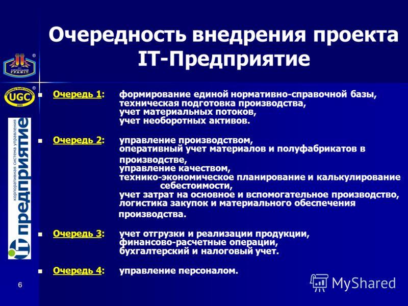 6 Очередность внедрения проекта IT-Предприятие Очередь 1: формирование единой нормативно-справочной базы, техническая подготовка производства, учет материальных потоков, учет необоротных активов. Очередь 2: управление производством, оперативный учет