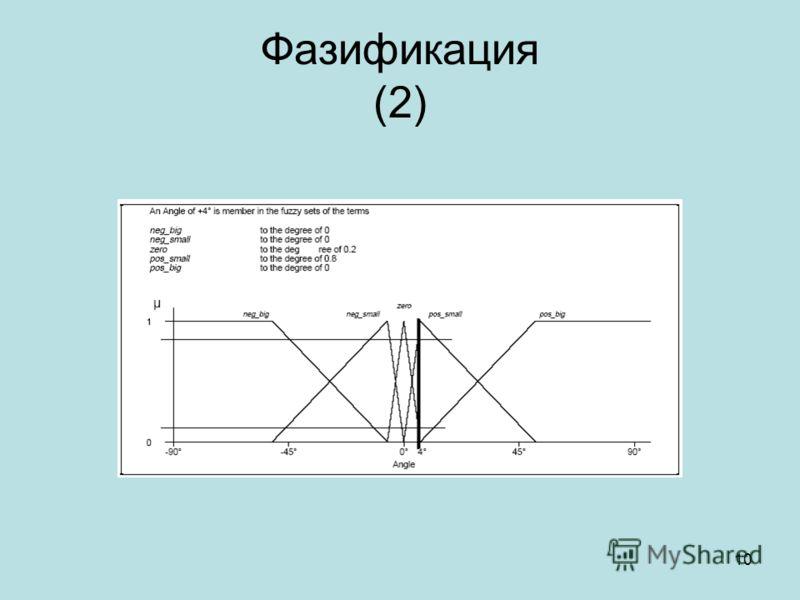 10 Фазификация (2)