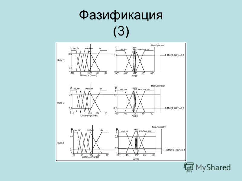 12 Фазификация (3)