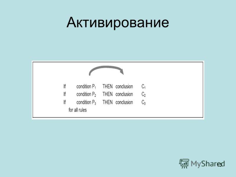 13 Активирование