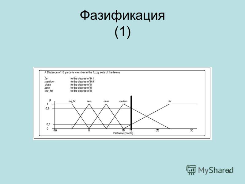 9 Фазификация (1)