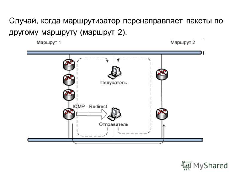 Случай, когда маршрутизатор перенаправляет пакеты по другому маршруту (маршрут 2).