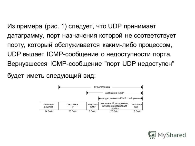 Из примера (рис. 1) следует, что UDP принимает датаграмму, порт назначения которой не соответствует порту, который обслуживается каким-либо процессом, UDP выдает ICMP-сообщение о недоступности порта. Вернувшееся ICMP-сообщение