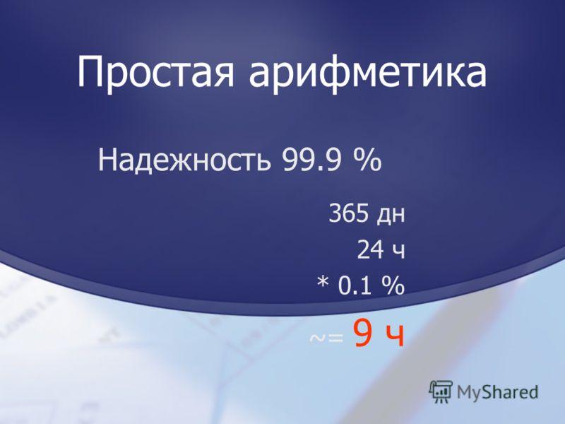 Простая арифметика Надежность 99.9 % 365 дн 24 ч * 0.1 % ~= 9 ч