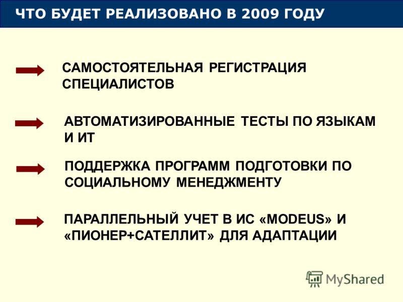 ЧТО БУДЕТ РЕАЛИЗОВАНО В 2009 ГОДУ САМОСТОЯТЕЛЬНАЯ РЕГИСТРАЦИЯ СПЕЦИАЛИСТОВ АВТОМАТИЗИРОВАННЫЕ ТЕСТЫ ПО ЯЗЫКАМ И ИТ ПОДДЕРЖКА ПРОГРАММ ПОДГОТОВКИ ПО СОЦИАЛЬНОМУ МЕНЕДЖМЕНТУ ПАРАЛЛЕЛЬНЫЙ УЧЕТ В ИС «MODEUS» И «ПИОНЕР+САТЕЛЛИТ» ДЛЯ АДАПТАЦИИ