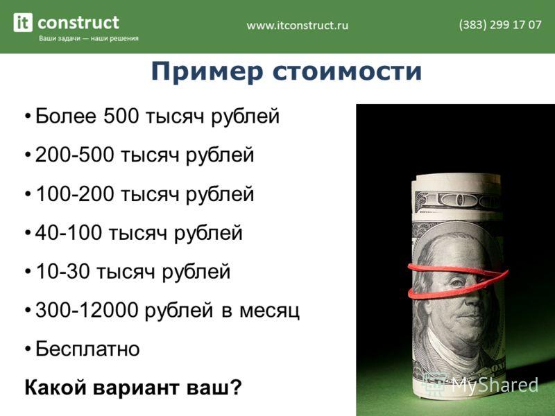 Пример стоимости Более 500 тысяч рублей 200-500 тысяч рублей 100-200 тысяч рублей 40-100 тысяч рублей 10-30 тысяч рублей 300-12000 рублей в месяц Бесплатно Какой вариант ваш?