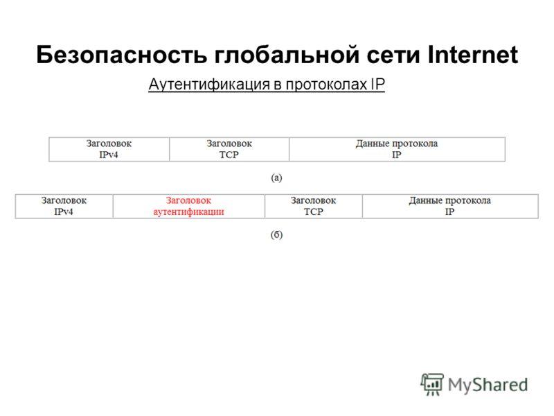 Безопасность глобальной сети Internet Аутентификация в протоколах IP