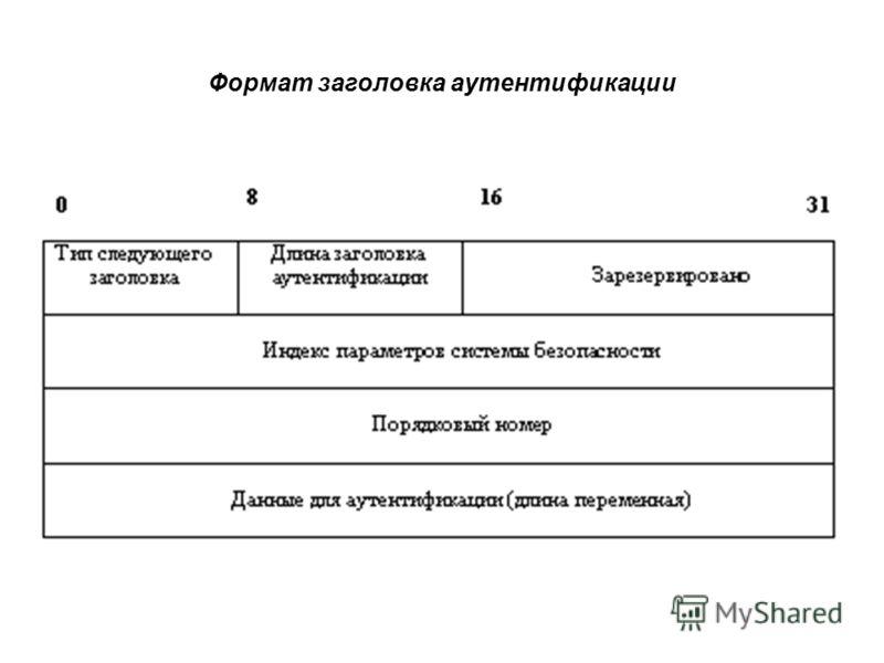 Формат заголовка аутентификации