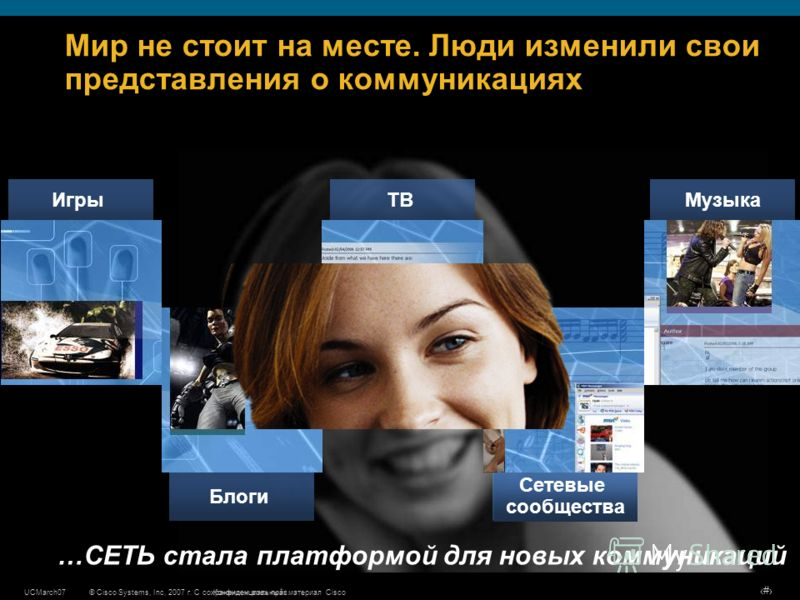 © Cisco Systems, Inc, 2007 г. С сохранением всех прав.Конфиденциальный материал CiscoUCMarch07 # МузыкаТВ Сетевые сообщества Блоги Игры Мир не стоит на месте. Люди изменили свои представления о коммуникациях …СЕТЬ стала платформой для новых коммуника