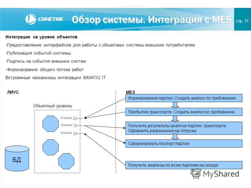 Обзор системы. Интеграция с MES стр. 11 Интеграция на уровне объектов -Предоставление интерфейсов для работы с объектами системы внешним потребителям -Публикация событий системы -Подпись на события внешних систем -Формирование общего потока работ Вст