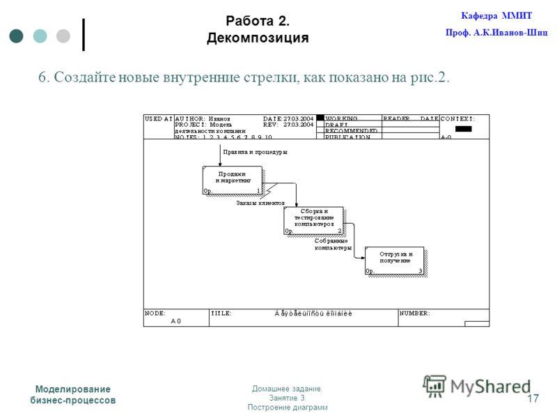 Кафедра ММИТ Проф. А.К.Иванов-Шиц Моделирование бизнес-процессов Домашнее задание. Занятие 3. Построение диаграмм 17 Работа 2. Декомпозиция 6. Создайте новые внутренние стрелки, как показано на рис.2.