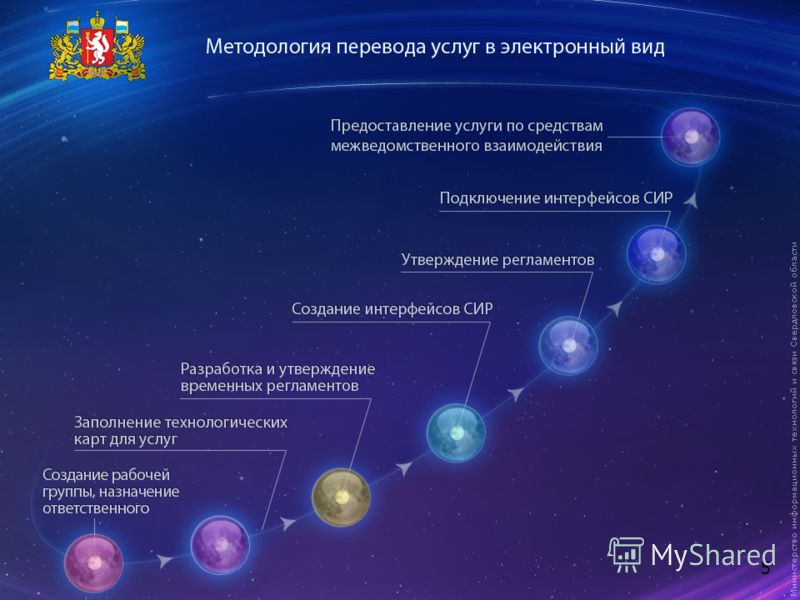 Основные мероприятия по реализации Закона 55